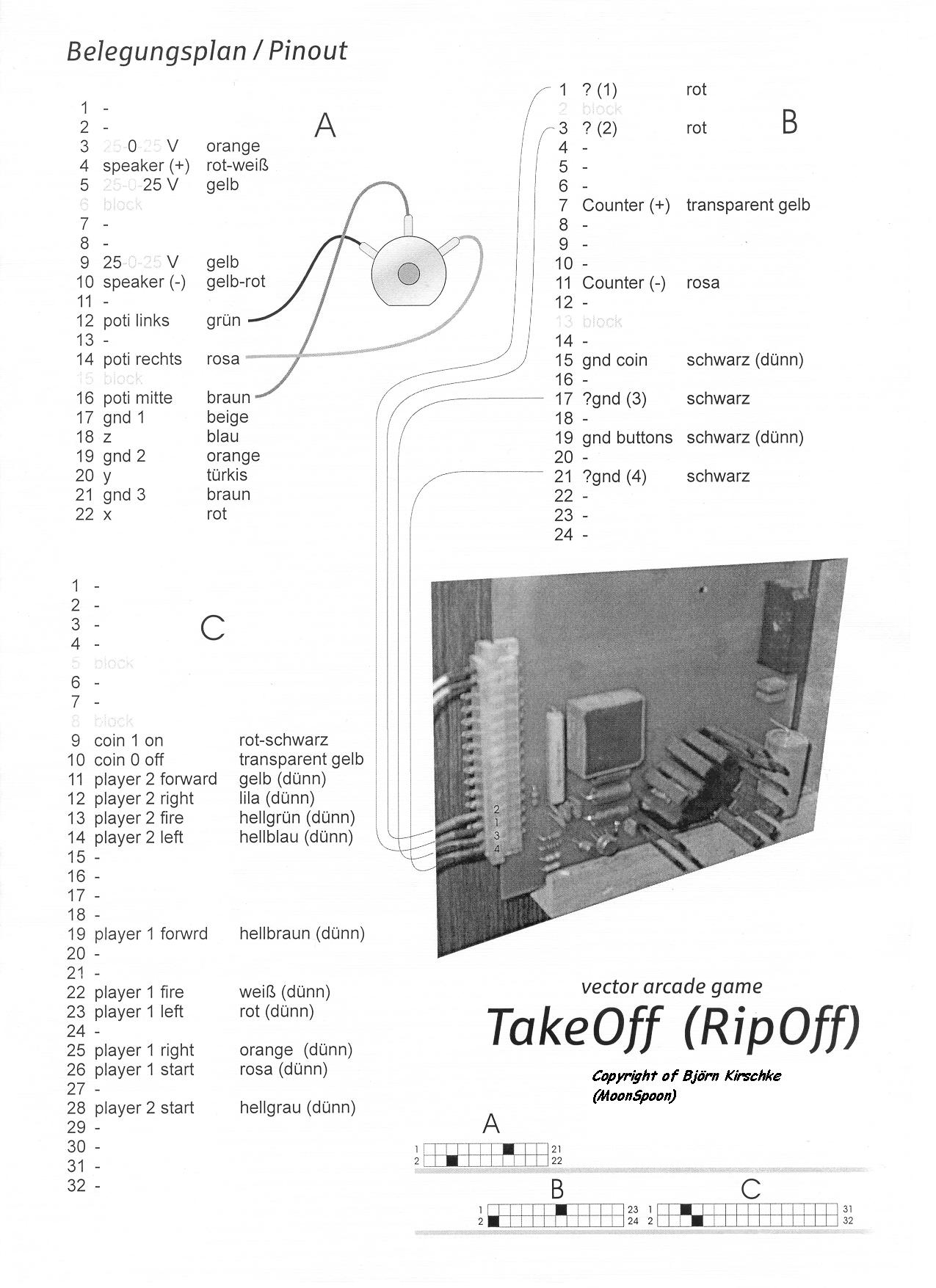 Pinout CPU and Power Supply - [ link ] » Operation and Maintenance Manual of  ...